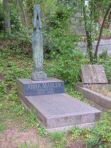 Anna Mahler Grave-Foto wikipedia